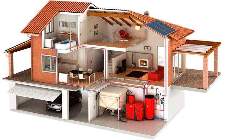 Картинки по запросу отопление загородного дома   преимущества