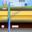 Схема летнего водоснабжения на даче