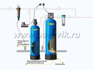 ochistka-vody-iz-skvazhiny-ot-zheleza-2